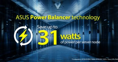 ASUS Power Balancer support new 2nd Gen Intel Xeon Scalable CPU_2000_720