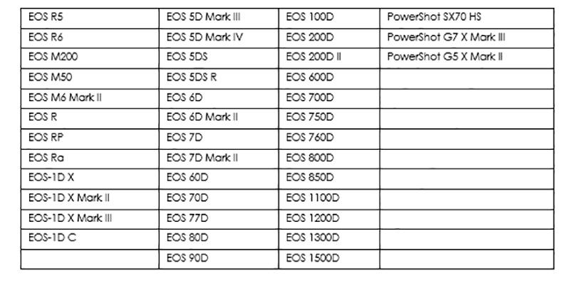 Daftar EOS
